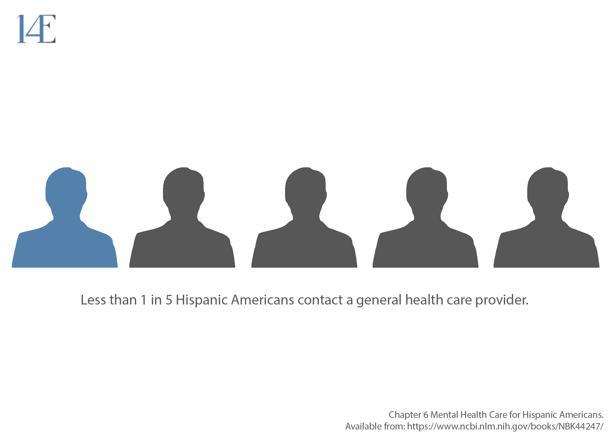 Breaking Silence The State Of Mental Health In Latino Communities